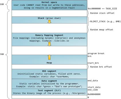 Unix Cut String